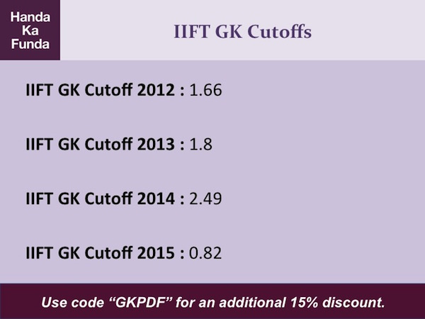 iift-gk-cutoffs-2012-2013-2014-2015